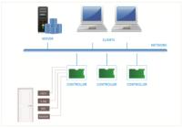 sistemi in rete