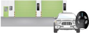 controllo accessi veicolare